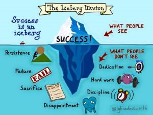 successs ill